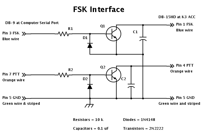Fsk Interface K5nd